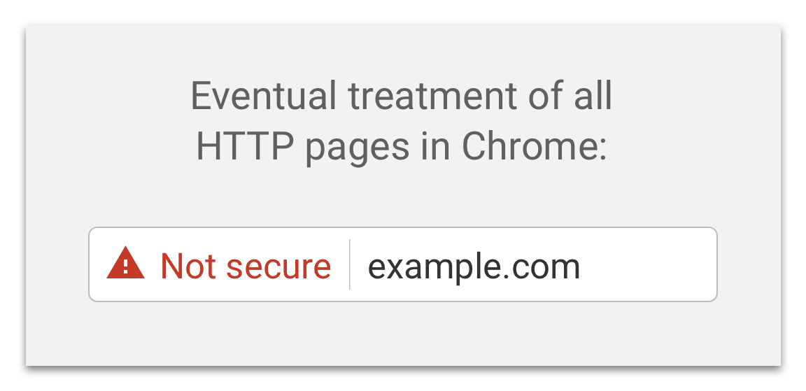 not secure example