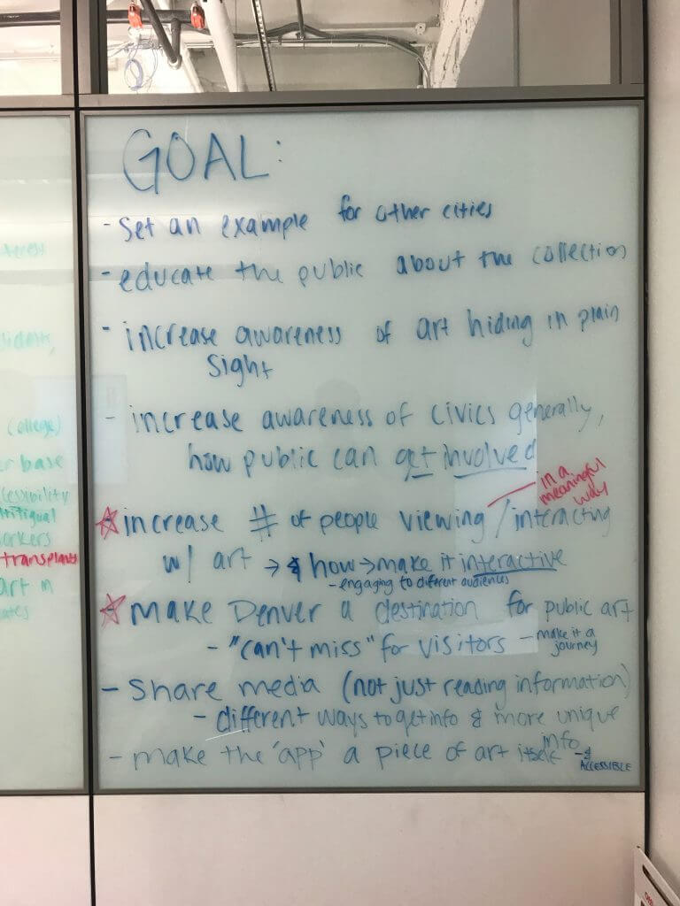 Example of design sprint goals written on whiteboard