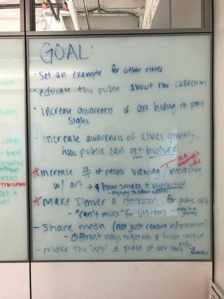 Example of design sprint goals written on whiteboard