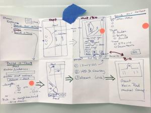 Design prototypes sketched on paper