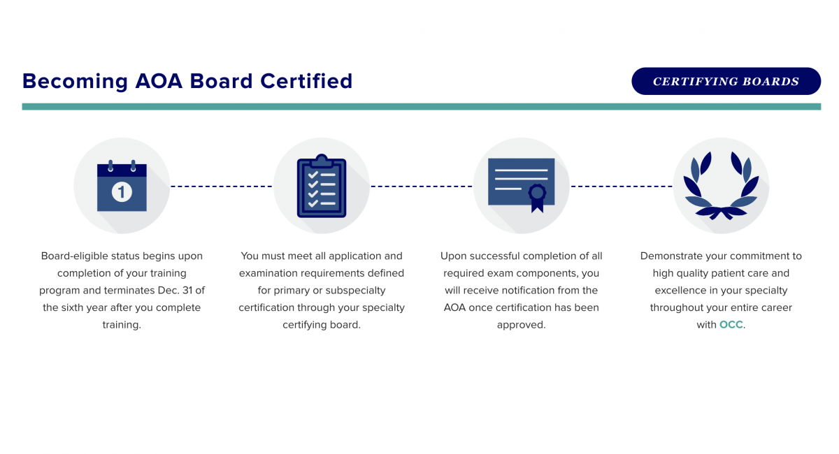 screenshot from American Osteopathic Association website showing a step-by-step process on how to become board certified