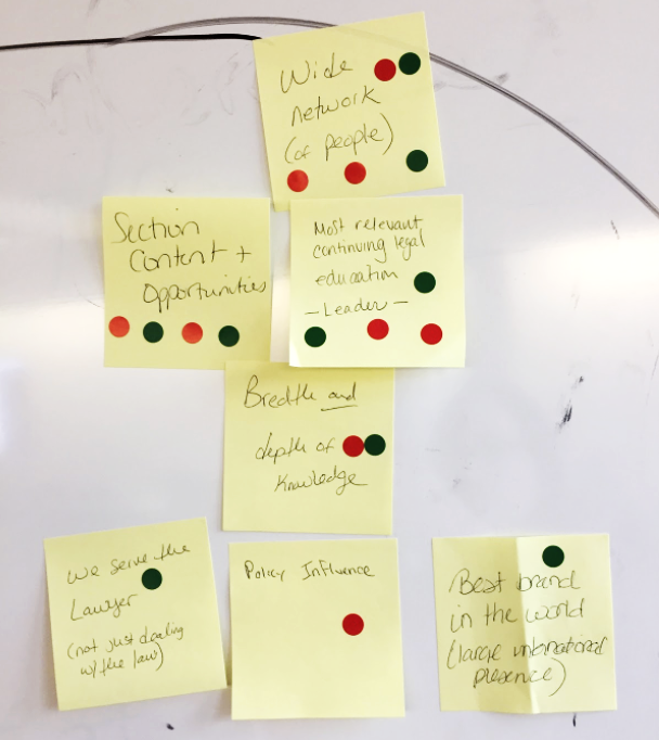 Sticky notes on a whiteboard with stickers on them