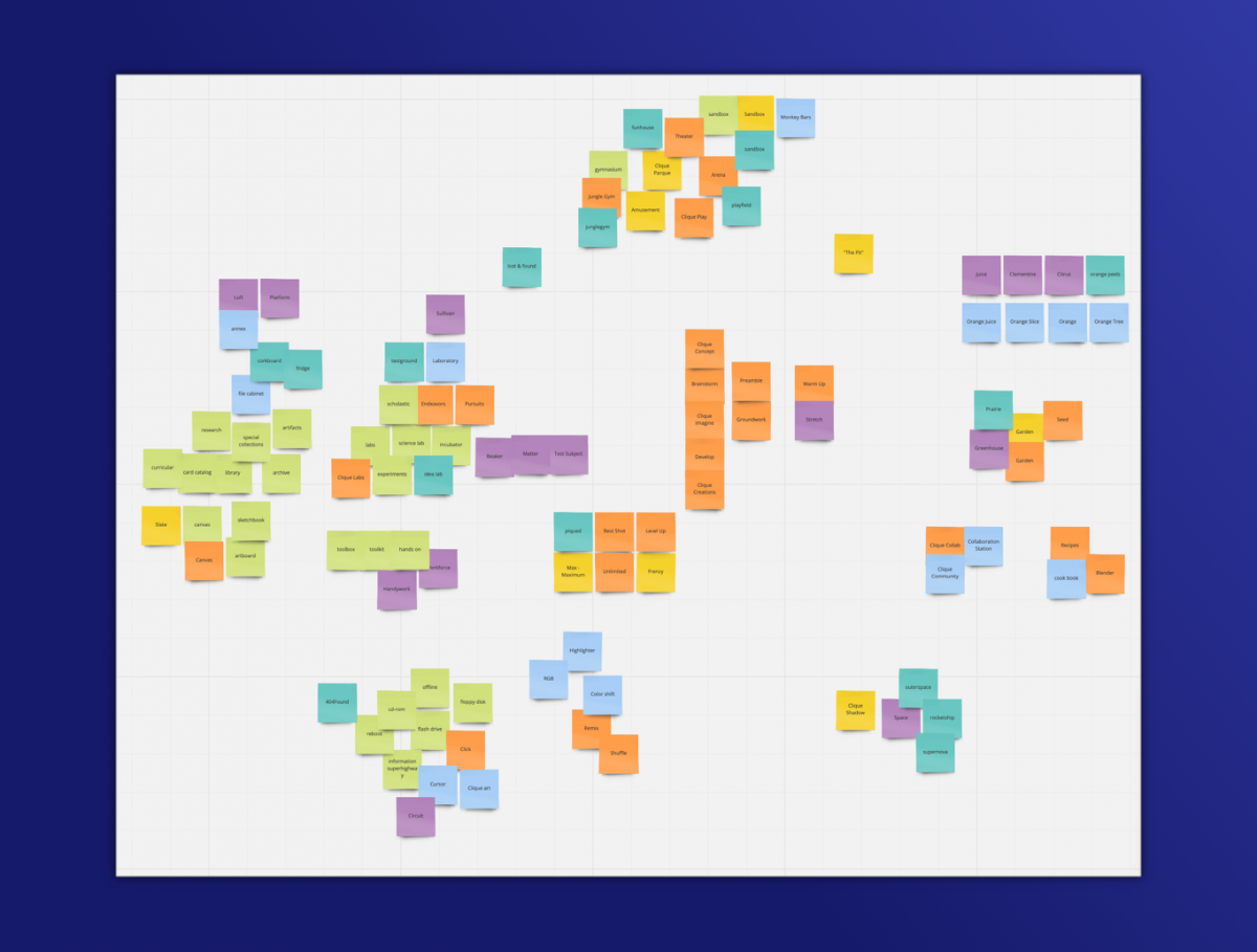 A digital canvas showing a 100+ sticky notes, organized in clusters