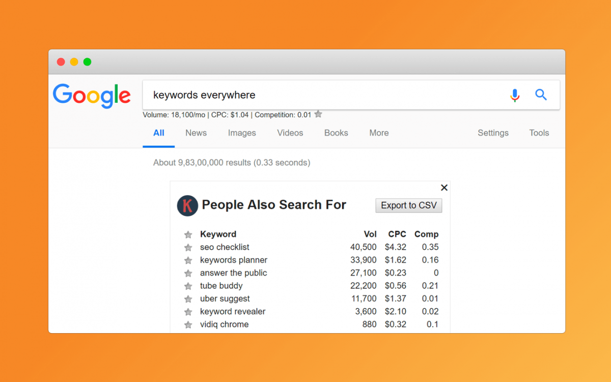 A Google search results page with Keywords Everywhere enabled
