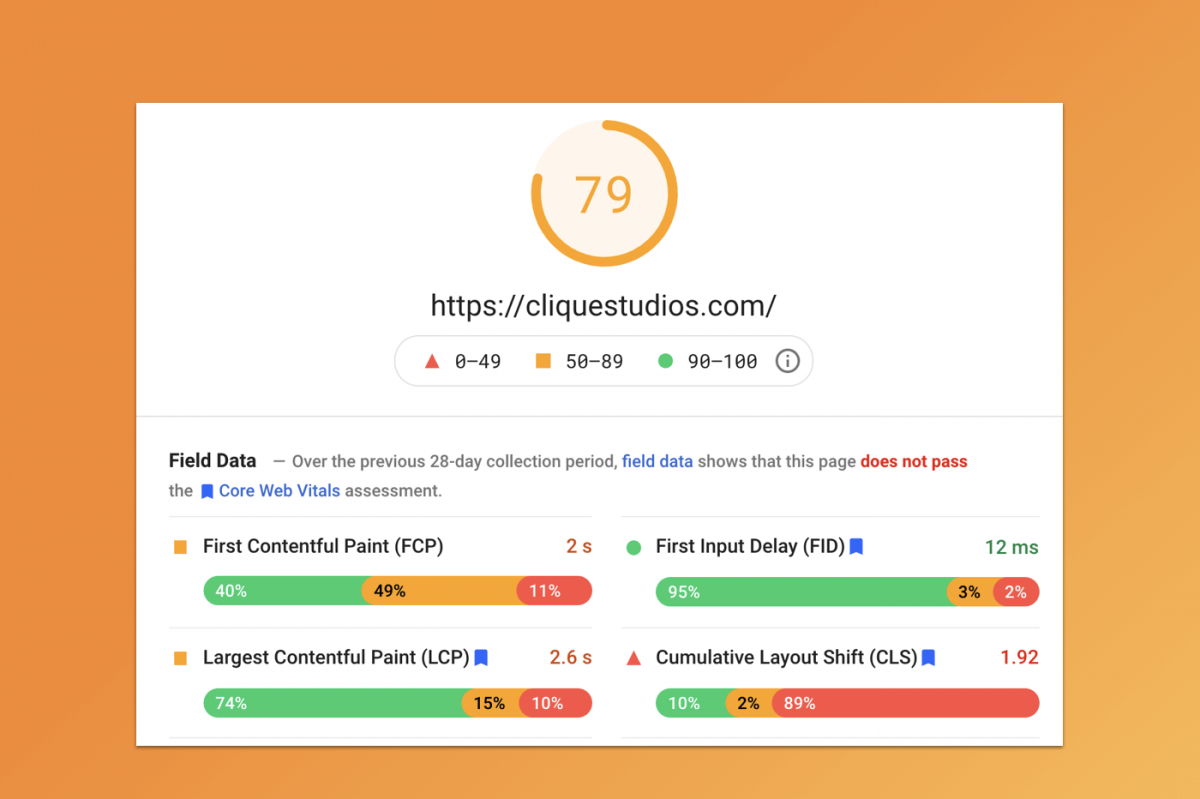 The Google Page Experience report for Clique Studios